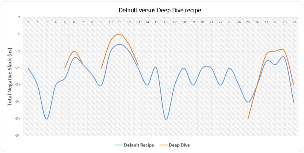 default_deepdive