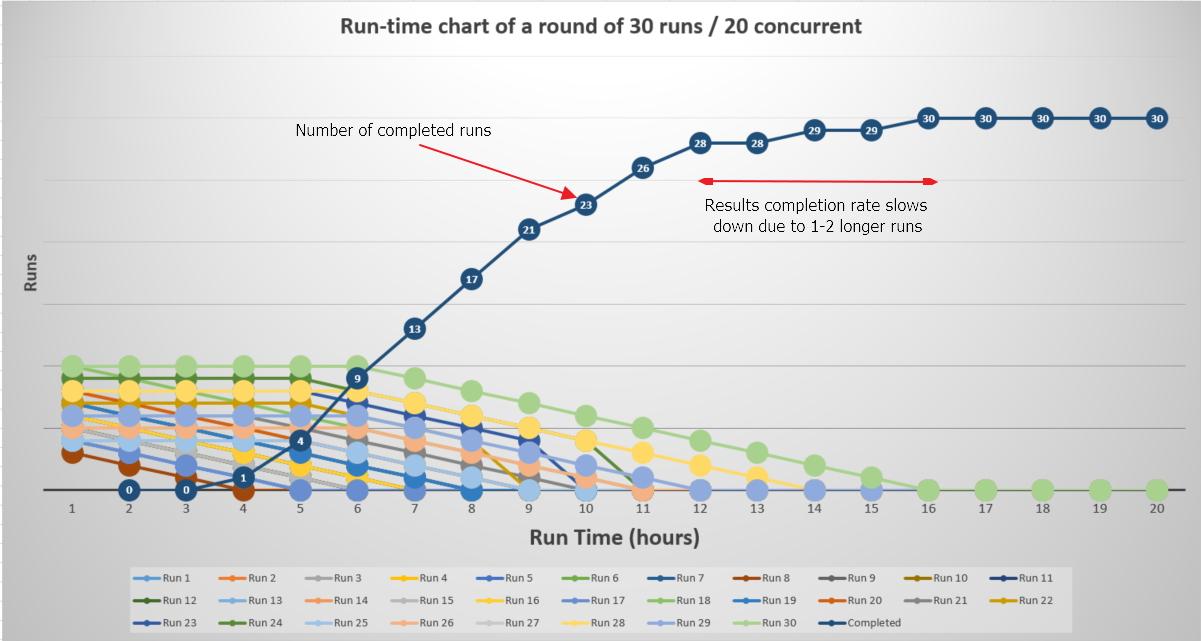 runtime_chart